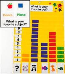 What Is Pocket Chart Bar Graph Pocket Chart Teacher Supplies Math Set Class On