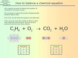 session how to balance chemical equations physics chemistry the following pdf
