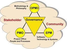 essay on corporate governance corporate governance essay 1959 writing a critical analysis essay