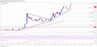 Eth Price Usd Chart Ethereum Price Analysis Eth Usd Breaks Key Resistance 230