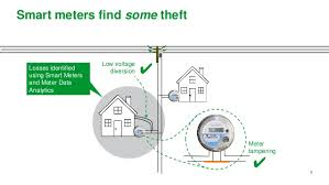 using grid data analytics to protect revenue reduce network losses a 6 6 smart meters