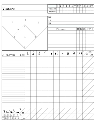 Youth Baseball Lineup Template Hitachicustomersupport Info