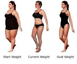 Blog Gain Energy Lose Weight I Lost 8kg In Weeks And So