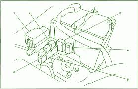 2000 chevy tracker radio diagram diy enthusiasts wiring diagrams \u2022 Car Stereo Wiring Harness Adapters at 2001 Tracker Radio Wiring Harness