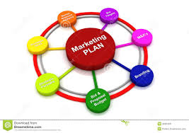 Bubble Organizational Chart Marketing Plan Circle Bubble Chart Diagram Stock