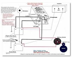 battery boat wiring diagram ship shape switch systems throughout Boat Wiring For Dummies battery boat wiring diagram ship shape switch systems throughout marine isolator 1024�814 in 2