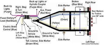 trailer wiring 4 pin 5 wire wirdig pin trailer plug wiring diagram on 7 pin to 5 trailer wiring