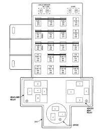 2003 pt cruiser fuse box under complete wiring diagrams \u2022 2006 PT Cruiser Fuse Box Location at 2003 Pt Cruiser Fuse Box Location