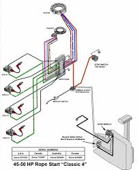 mercury wiring diagram mercury wiring diagrams online boat ignition wiring diagram mercury boat wiring diagrams