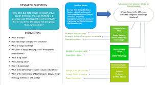 an essay education environmental pollution