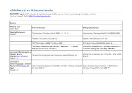 Aglc4 All Examples 200977 Fundamentals Of Australian Law Studocu