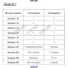 ГДЗ контрольные работы по литературе класс Зубова  7