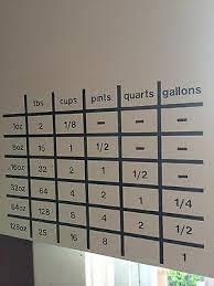 Vinyl Decal Pricing Chart Kitchen Measuring Conversion Decal Baking Spoons Cooking