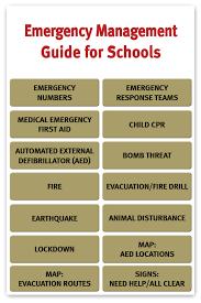 Ehsconsult Emergency Procedures Flip Charts