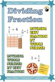 5th grade fractions worksheets examples with visual fraction models included for ease of understanding dividing fraction