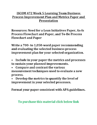 Performance Improvement Plan Templates Examples How To Write