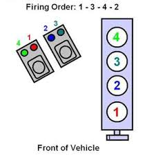 solved i need the firing order for a 97 s10 4 cylinder fixya i need the firing order 1d5b46d jpg