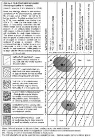 Figure 3 From Geological Strength Index Gsi A