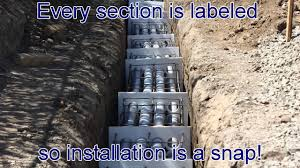 Concrete Duct Bank Design Benefits Of Prefabricated Duct Bank