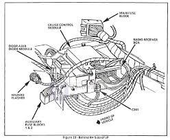 92 corvette fuse box simple wiring diagram 1990 corvette fuse box wiring diagrams best 78 corvette fuse box diagram 1990 corvette fuse box