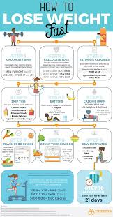 how to lose weight infographic