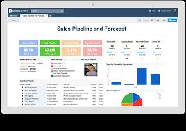 Manage Sales Pipeline Sales Pipeline Management 101 Smartsheet