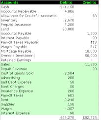 allowance for uncollectible accounts balance sheet
