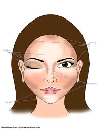 The Easiest Way To Apply Contour Makeup Wikihow