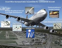 av 8b wiring harness av wiring diagrams