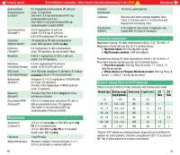 Tamiflu Dosing Chart Tamiflu Dose Chart