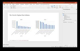 Powerpoint Chart Templates How To Use Powerpoint Chart Templates To Speed Up Formatting