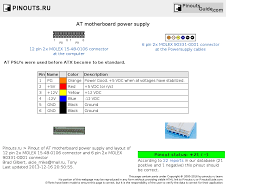 at motherboard power supply pinout diagram pinouts ru at motherboard power supply diagram
