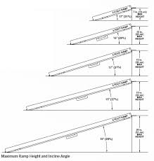 Standard Wheelchair Size Chart How To Measure For Wheelchair Ramp Find Ramp Length