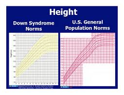 Cdc Down Syndrome Growth Chart 05 11 09 C School Age Development