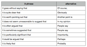 good thesis statement comparing contrasting should paragraph essay prompts bienvenidos