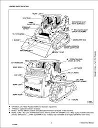 bobcat t190 wiring diagram bobcat t190 electrical problems wiring T190 Bobcat Wiring Diagram bobcat loader t190 diagram bobcat t190 wiring diagram wiring bobcat t190 wiring diagram bobcat t190 track wiring diagram for t190 bobcat
