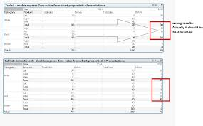 Behavior Change Chart Internal Behavior Change Of Before Function In Qlikview 12