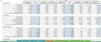 Excel Charts Multiple Data Sets Create Excel Pivot Charts Or Graphs From Multiple Pivot