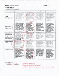 popular masters essay writers website for school esl dissertation essay columbia university application essay gopi my ip me how the metropolitan museum