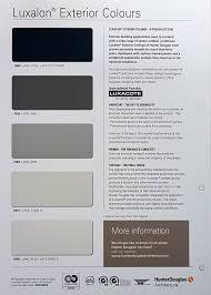 Metal Colour Card Avail Chart Exterior