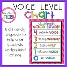 Classroom Volume Level Chart Worksheets Teaching Resources