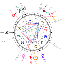 Astrology And Natal Chart Of Cory Booker Born On 1969 04 27