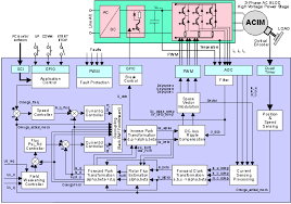 v f control of induction motor block diagram wiring diagrams 3 phase ac drive circuit diagram electrical wiring
