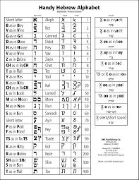 Sephardic And Masoretic In The Hebrew Language Charts