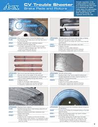 48 Up To Date Brake Pad Thickness Chart