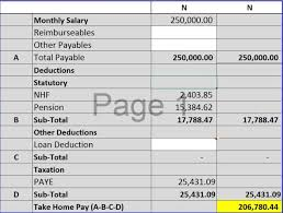 Calculate Monthly Paycheck Salary Earner How To Calculate Your Taxes Using Paye Nairametrics