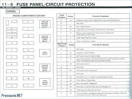 2000 freightliner fuse box teaching archives com 2000 freightliner fuse box full size of classic fuse box diagram ford f schematic 2000 freightliner