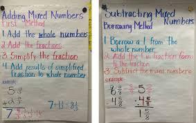 math 2nd quarter mrs russell