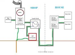 wiring diagrams home generator the wiring diagram correctly grounding a house back up generator and multiple wiring diagram