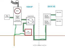 wiring diagram home generator wiring image wiring standby generator wiring diagram standby automotive wiring on wiring diagram home generator